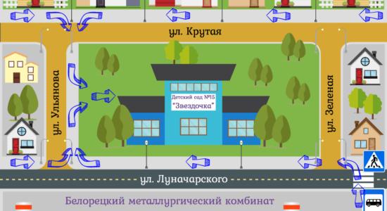 Схема маршрута безопасного движения